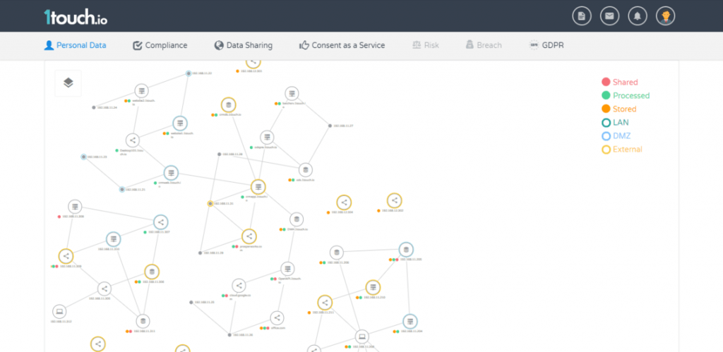 personal data flow mapping discovery
